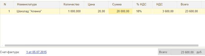 счет-фактура в интернет-бухгалтерии