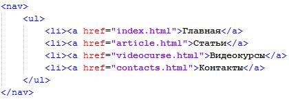 код меню навигации со ссылками