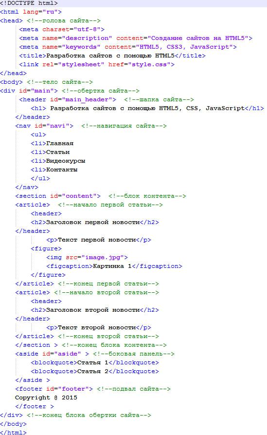 код новостного сайта