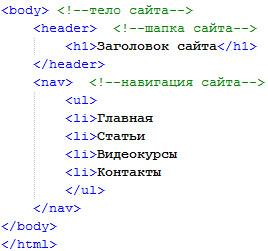 навигация сайта