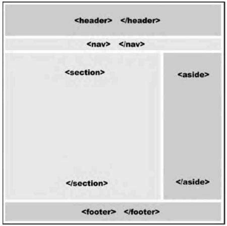шаблон сайта в  HTML5