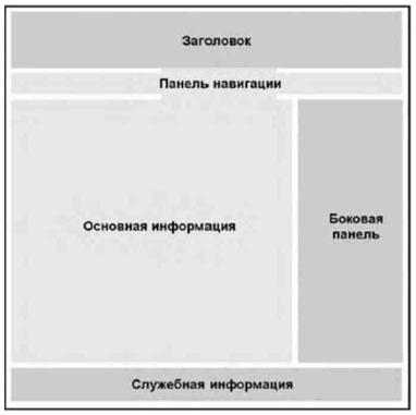 шаблон сайта